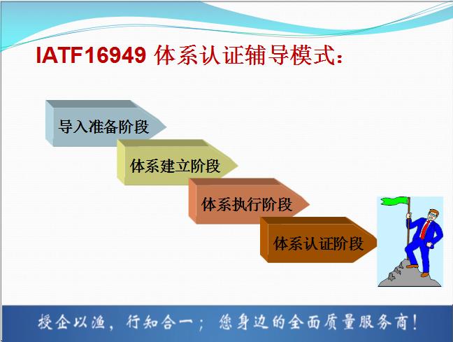 深圳行知合一认证咨询有限公司